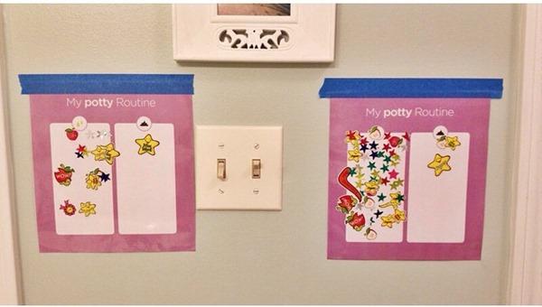 sc potty charts