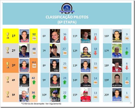 classificaçao VI etapa III Campeonato Pilotos