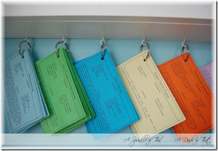 Recipe Cards After {A Sprinkle of This . . . . A Dash of That}