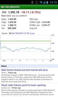 google-finance-3