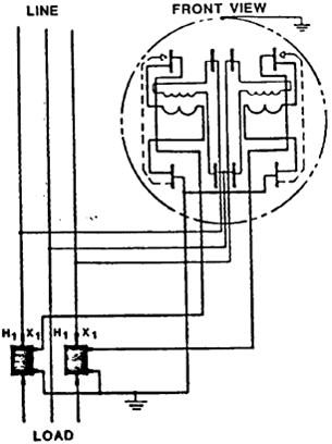 Two-Stator Watthour Meter Connected to a Three-Phase, Three-Wire Circuit With Current Transformers