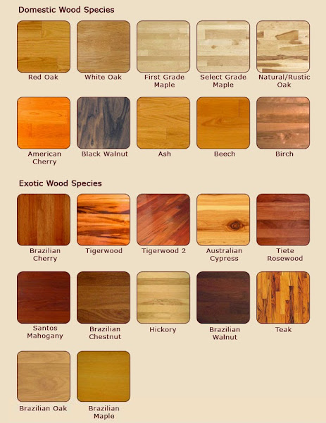 Wood_types Types Of Hardwood Floors