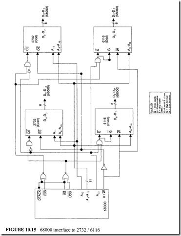 68000 clock and reset signals , 68000 clock signals