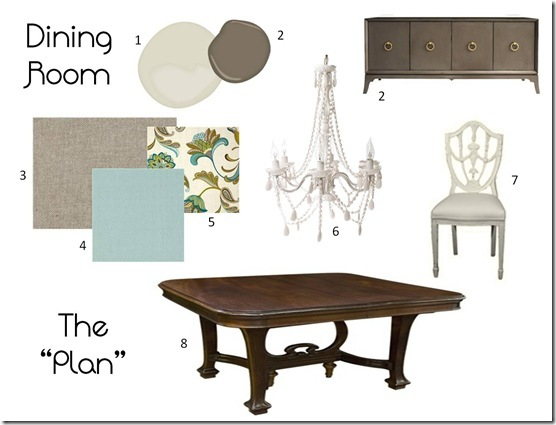 His and hers our dining room the plan Dining room plan