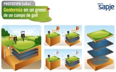 golf-geotermia-energia-solar