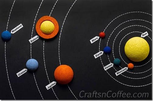 Солнечная система как сделать своими руками из чего
