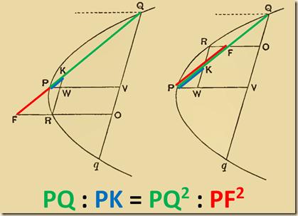 Archimedes.QuadratureParabola.P4c.2.2