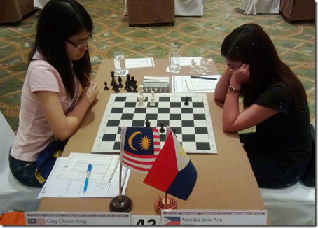 Ong Choon Yong wins against Mendez Julia Ann of PHI