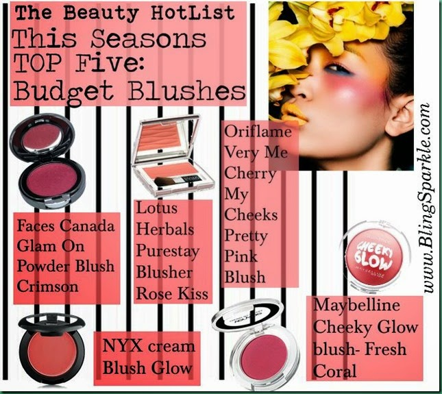Best five budget blushes