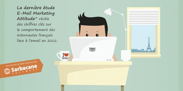 Les français et leurs mails en 2012