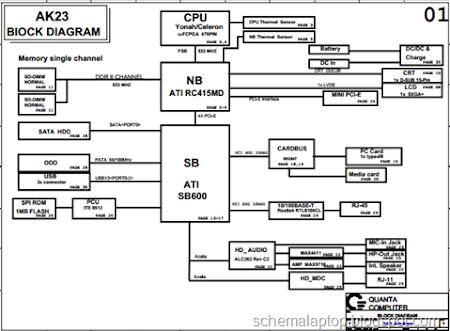 free schematic laptop diagram