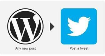 postare-articoli-su-twitter