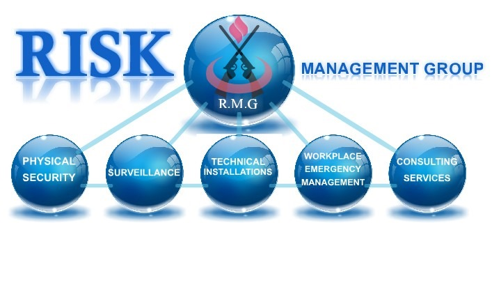 Risk Management Group Security Concept Security Strategy Map