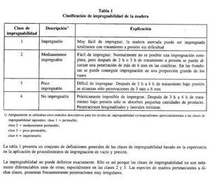 Tabla_codigos_impregnabilidad