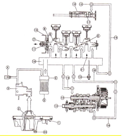 Sump (oil pump) 8 Oil feed to con-rod journals 15 Oil feed to