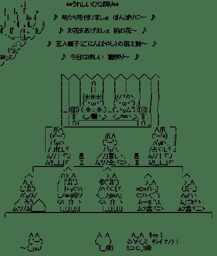 ショボーン の ひな祭り