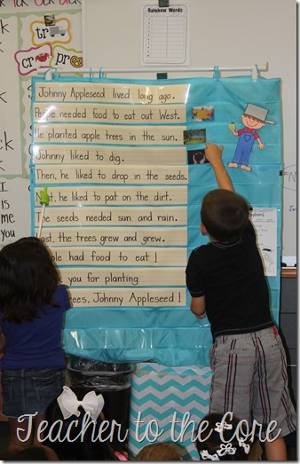 Great blog post on how to start teaching fluency at the start of first grade