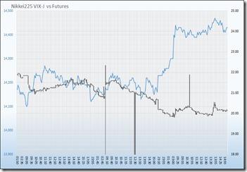 05-12-14-Chart-2