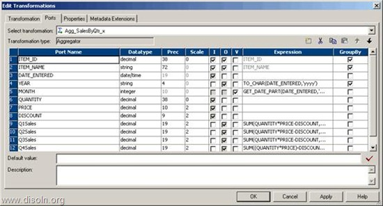 Reuse Informatica PowerCenter Code Using Mapplets