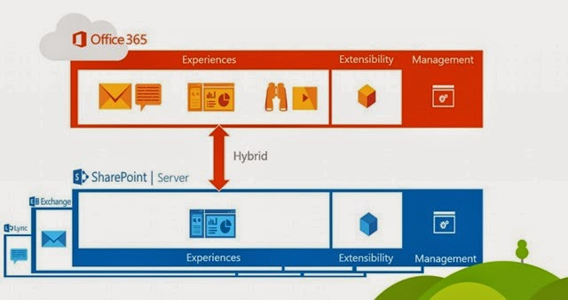 SharePoint-Server-01