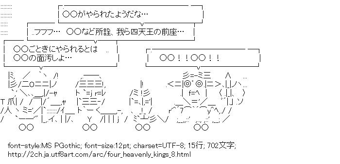四天王,テンプレート