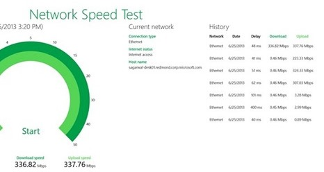 Network Speed Test - calcular ancho de banda