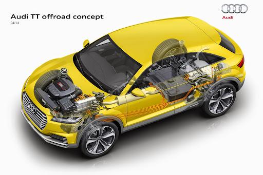 Audi-TT-Offroad-Concept-12.jpg