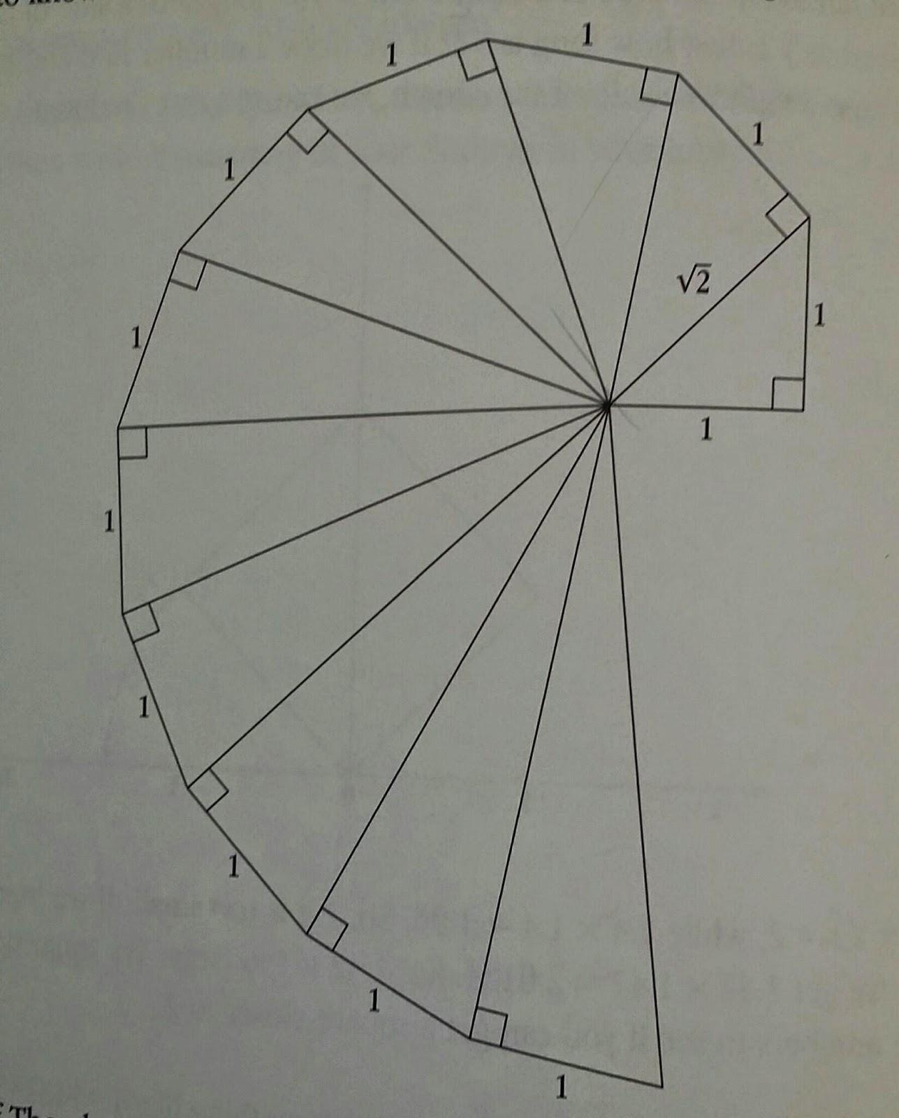 8th Grade - Carbajals Math class: 5.1 The wheel of Theodorus