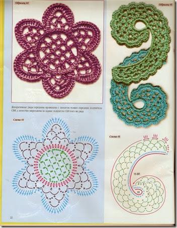 crochet ganchillo detalles navidad (3)