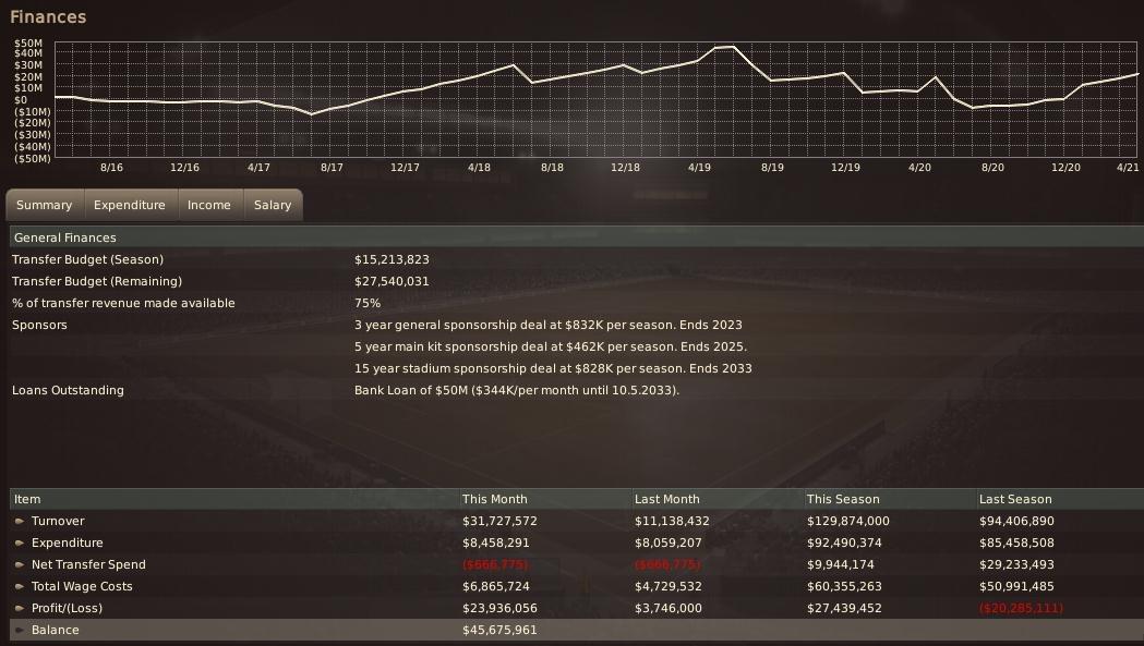 [Finances%255B3%255D.jpg]