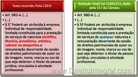 O art. 985-A autoriza a que EIRELI constituída para a prestação de serviços de qualquer natureza  receba a remuneração decorrente da cessão de direitos autorais