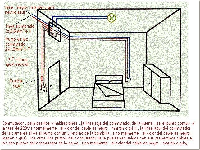 Blog de scaremuch instalaci n vivienda pr ctico for Puntos de luz vivienda