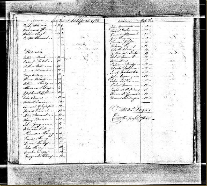 Pennsylvania, Tax and Exoneration, 1768-1801 pg 91