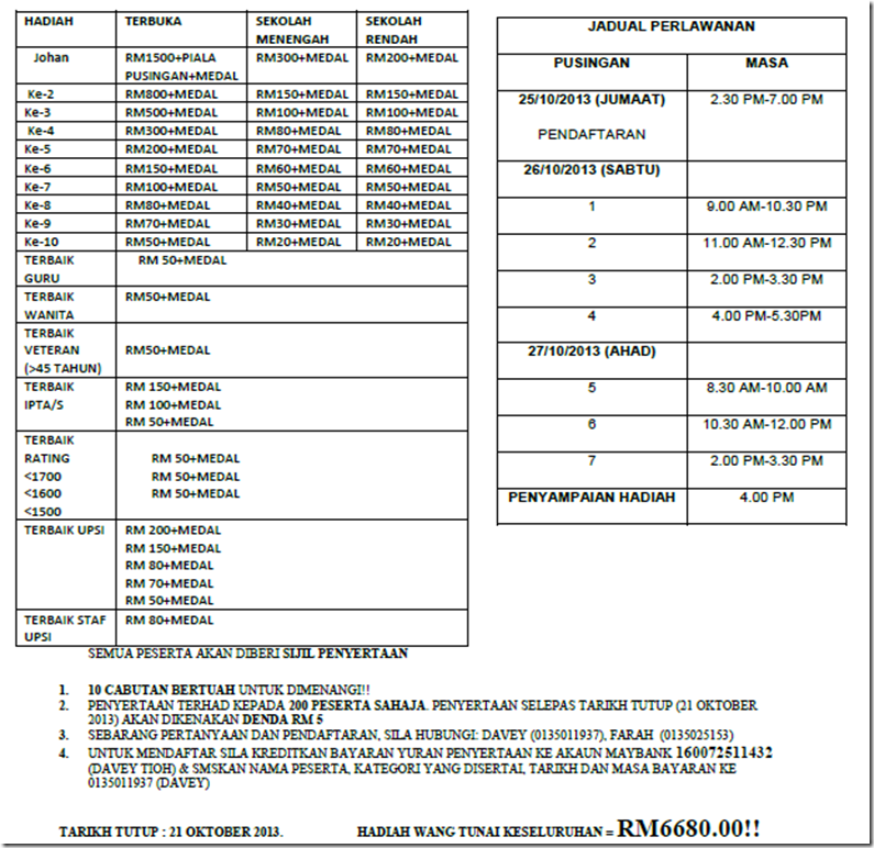 Schedule of UPSI Open 2013 and Prizes