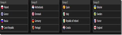 grupe-euro-2012