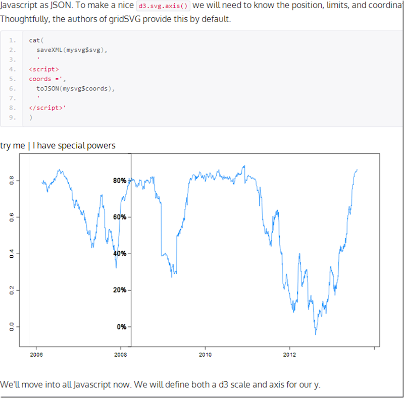 PIMCO Rolling Correlation, d3, R, gridSVG, lattice | Gets An Axis