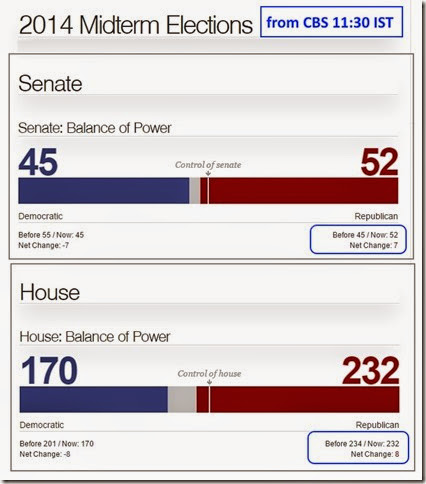 us-midterm-elections-2014-senate-and-house