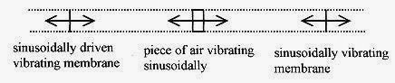 Physics Problems solving_Page_205_Image_0001