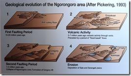 Ngorongoro Formao