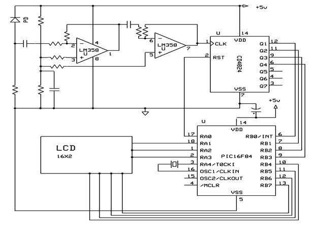 design construction implementation of digital rpm fare meter power electronic systems