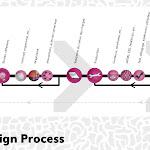 WebDesign Process.jpg