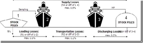 cargo%25252Blosses_thumb%25255B1%25255D[1]
