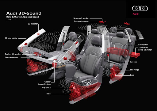 Audi-Q7-New-2016-21.jpg