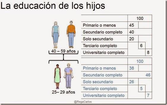 Educación en Argentina