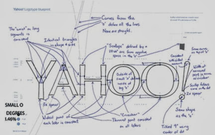 yahoo-logo-design-blueprint-370x229