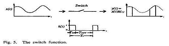 One-Cycle Control Theory