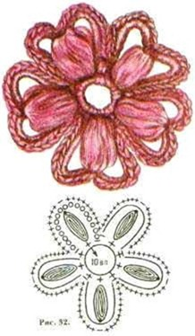 barrados-crochet-13