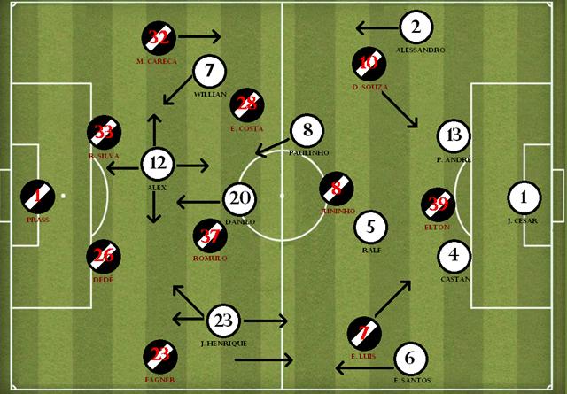 Vasco 2-2 Corinthians