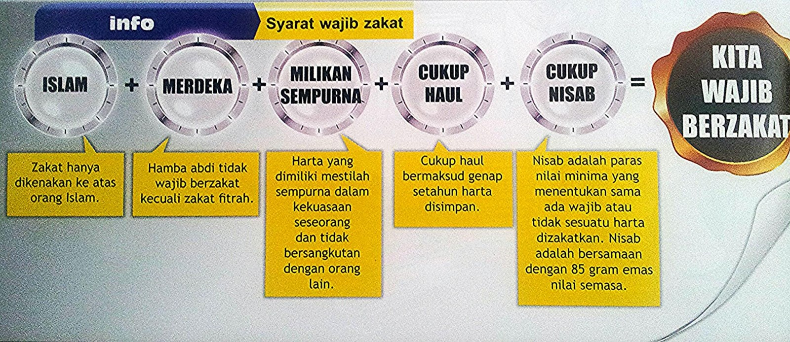 can taxes substitute for zakat Readbag users suggest that the zakât handbook-nfc2ed is there is no substitute for governments may forgive unpaid taxes, but none can absolve one of due.