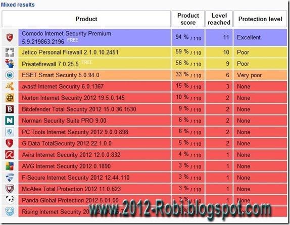 comodois proactiva 64bits_2012-robi.blogspot_wm